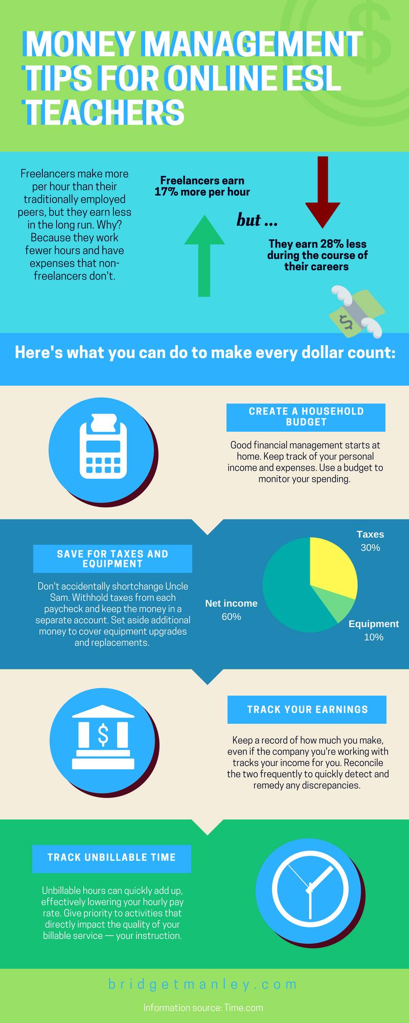 Essential Money Management Skills for Online ESL Teachers NEW